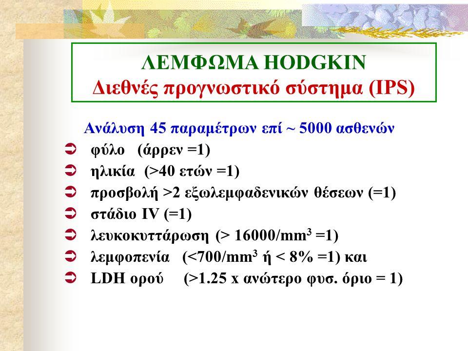 ΛΕΜΦΩΜΑ HODGKIN Διεθνές προγνωστικό σύστημα (IPS) Ανάλυση 45 παραμέτρων επί ~ 5000 ασθενών  φύλο (άρρεν =1)  ηλικία (>40 ετών =1)  προσβολή >2 εξωλ