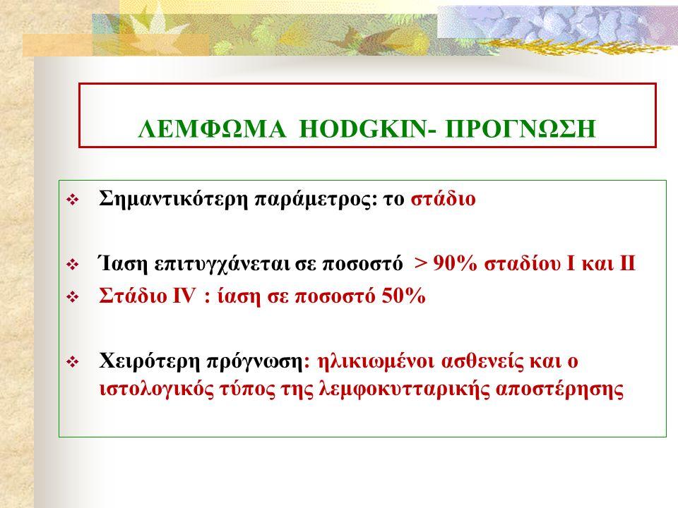 ΛΕΜΦΩΜΑ HODGKIN- ΠΡΟΓΝΩΣΗ  Σημαντικότερη παράμετρος: το στάδιο  Ίαση επιτυγχάνεται σε ποσοστό > 90% σταδίου Ι και ΙΙ  Στάδιο IV : ίαση σε ποσοστό 50%  Χειρότερη πρόγνωση: ηλικιωμένοι ασθενείς και ο ιστολογικός τύπος της λεμφοκυτταρικής αποστέρησης