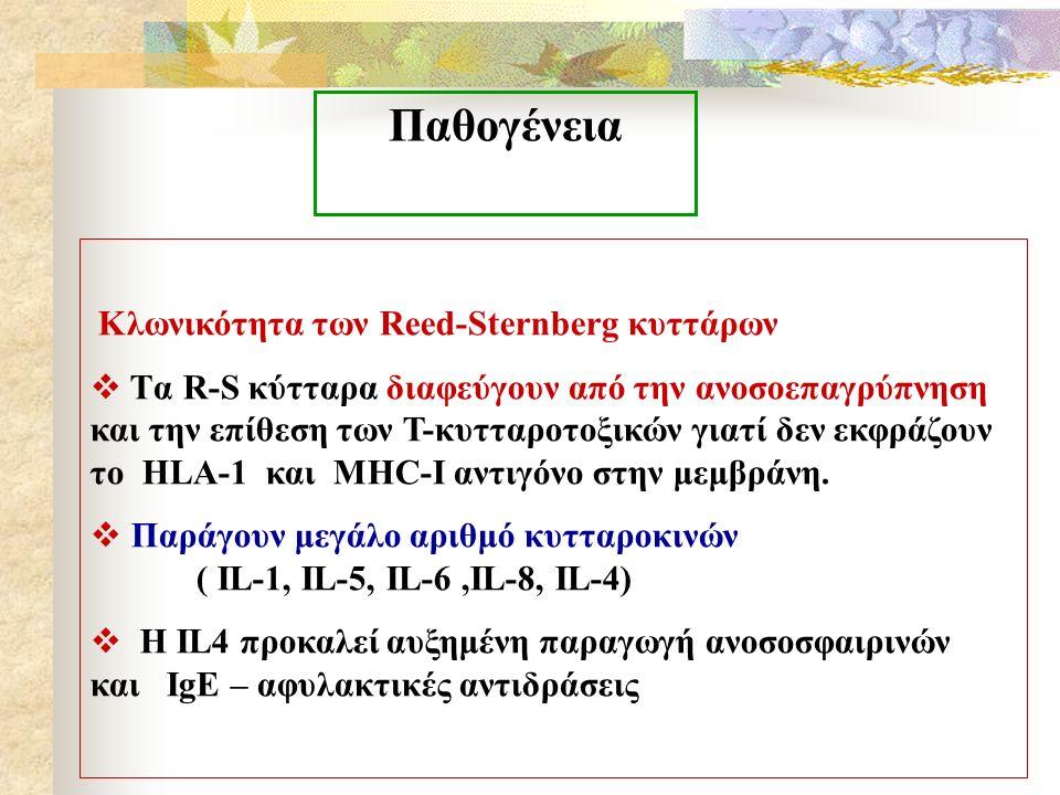Παθογένεια Κλωνικότητα των Reed-Sternberg κυττάρων  Tα R-S κύτταρα διαφεύγουν από την ανοσοεπαγρύπνηση και την επίθεση των Τ-κυτταροτοξικών γιατί δεν εκφράζουν το HLA-1 και MHC-I αντιγόνο στην μεμβράνη.