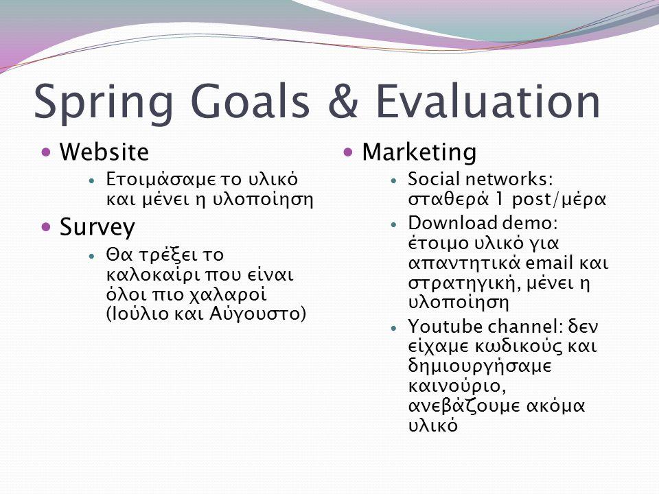 Spring Goals & Evaluation Website Ετοιμάσαμε το υλικό και μένει η υλοποίηση Survey Θα τρέξει το καλοκαίρι που είναι όλοι πιο χαλαροί (Ιούλιο και Αύγου