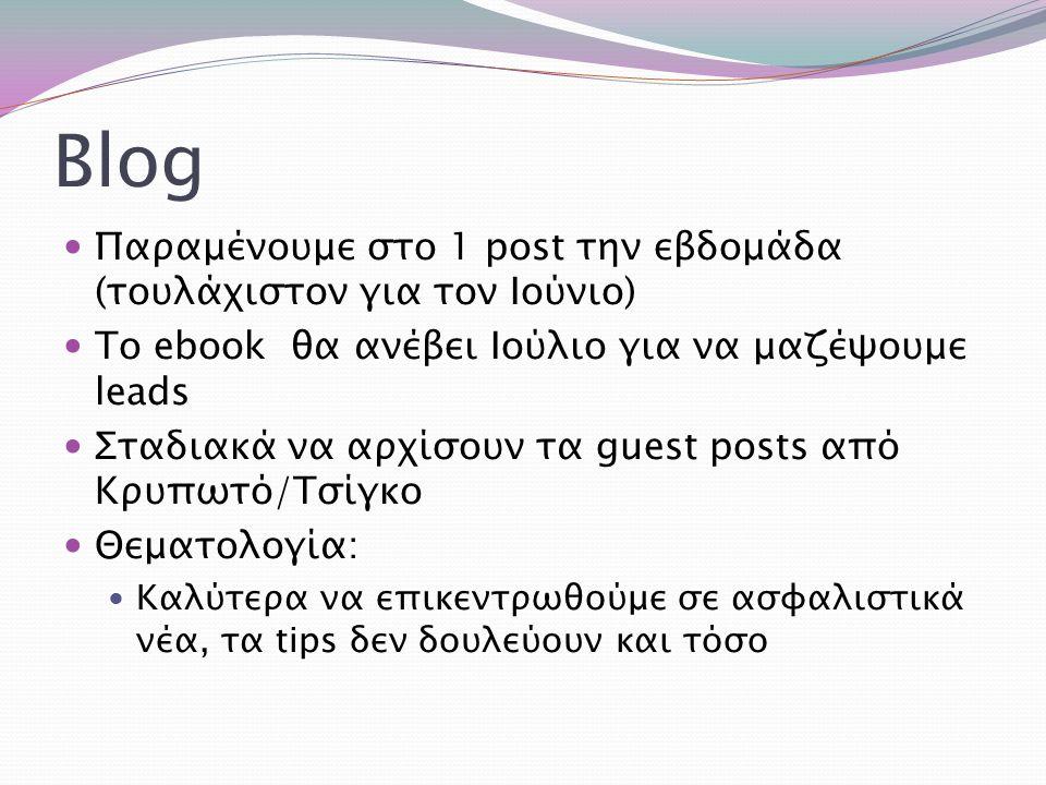 Blog Παραμένουμε στο 1 post την εβδομάδα (τουλάχιστον για τον Ιούνιο) Το ebook θα ανέβει Ιούλιο για να μαζέψουμε leads Σταδιακά να αρχίσουν τα guest p