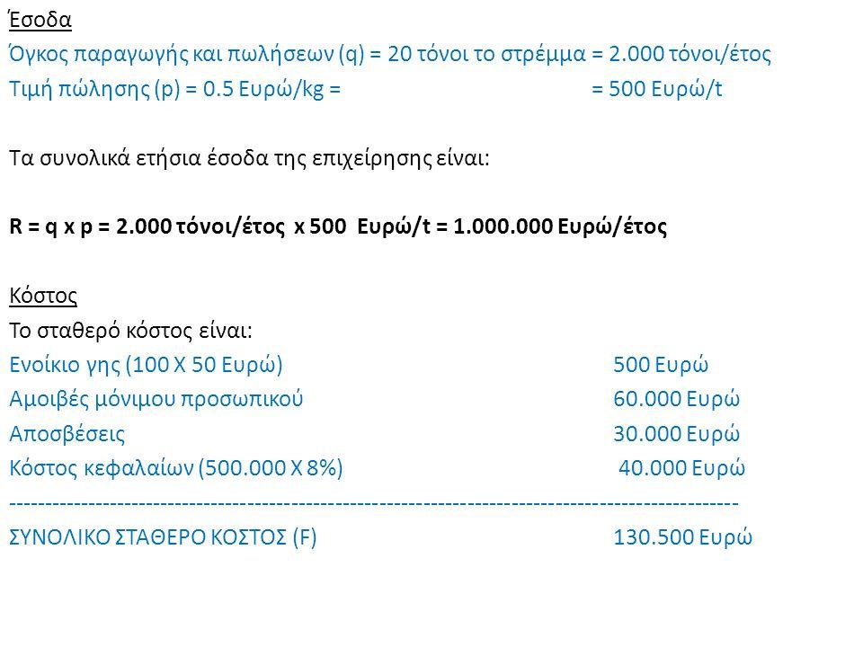 Το μεταβλητό κόστος είναι: Ενοίκιο μηχανημάτων (300Χ100)30.000 Ευρώ Αμοιβές εποχικού προσωπικού100.000 Ευρώ Κόστος Α΄ Υλών (450 Χ 100)45.000 Ευρώ Λοιπά (200 Χ 100) 20.000 Ευρώ ----------------------------------------------------------------------------------------------------- ΣΥΝΟΛΙΚΟ ΜΕΤΑΒΛΗΤΟ ΚΟΣΤΟΣ (V)195.000 Ευρώ Μεταβλητό κόστος ανά τόνο (ν) 97,5 Ευρώ (195.000 : 2.000) Επομένως τα ετήσια κέρδη της επιχείρησης είναι ίσα με τη διαφορά μεταξύ συνολικών εσόδων και συνολικού κόστους 9σταθερού και μεταβλητού): R – F – V = q.p – F – q.v = 1.000.000 - 130.500 – 195.000 = 674.500