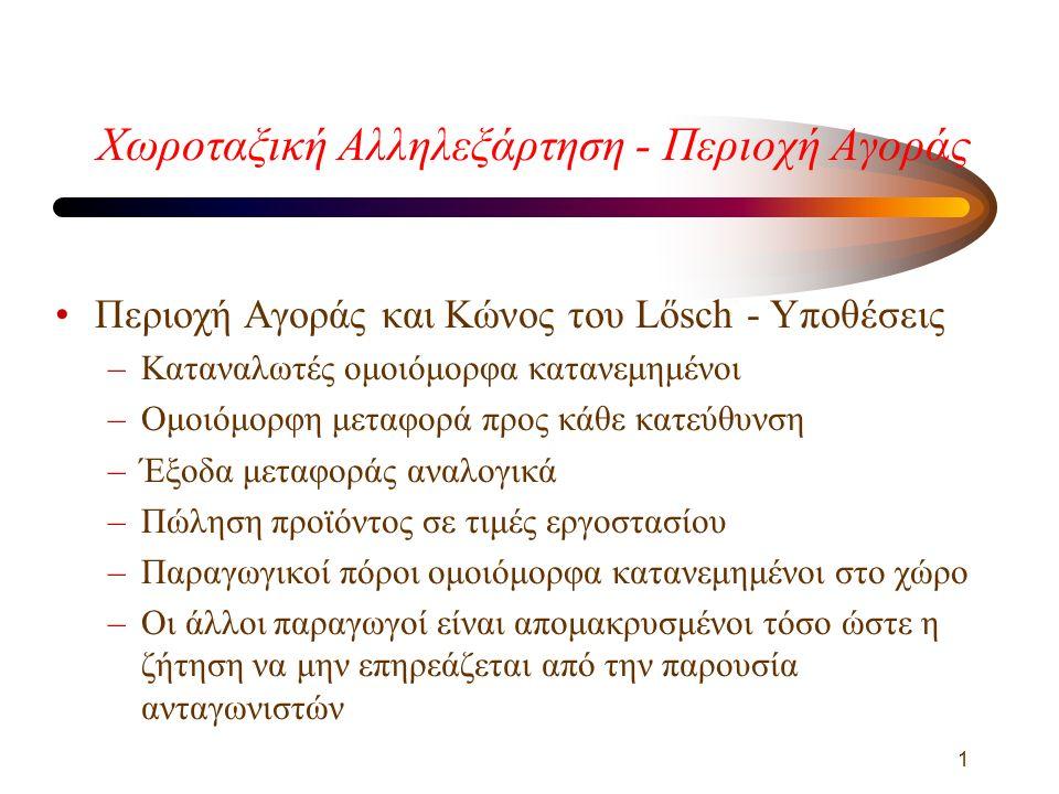 1 Χωροταξική Αλληλεξάρτηση - Περιοχή Αγοράς Περιοχή Αγοράς και Κώνος του Lősch - Υποθέσεις –Καταναλωτές ομοιόμορφα κατανεμημένοι –Ομοιόμορφη μεταφορά προς κάθε κατεύθυνση –Έξοδα μεταφοράς αναλογικά –Πώληση προϊόντος σε τιμές εργοστασίου –Παραγωγικοί πόροι ομοιόμορφα κατανεμημένοι στο χώρο –Οι άλλοι παραγωγοί είναι απομακρυσμένοι τόσο ώστε η ζήτηση να μην επηρεάζεται από την παρουσία ανταγωνιστών