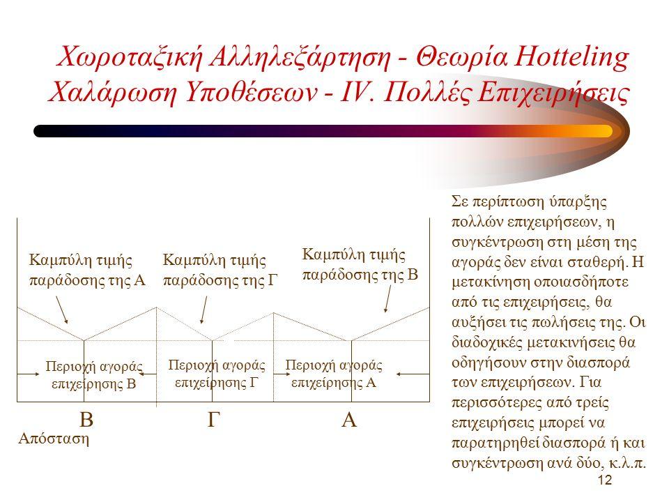 12 Χωροταξική Αλληλεξάρτηση - Θεωρία Hotteling Χαλάρωση Υποθέσεων - IV.