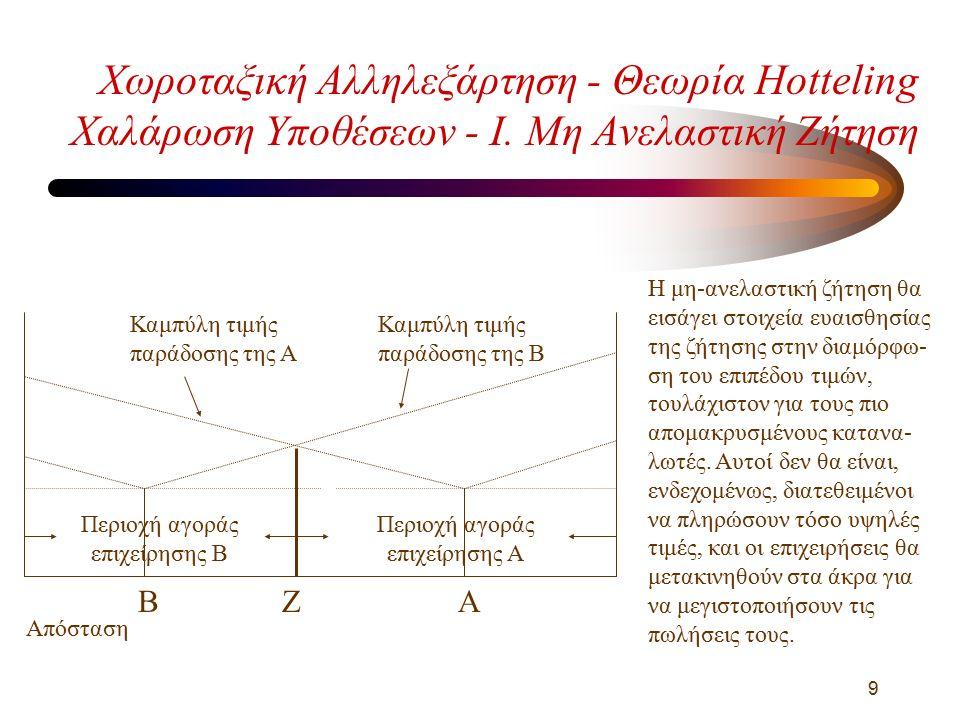 10 Χωροταξική Αλληλεξάρτηση - Θεωρία Hotteling Χαλάρωση Υποθέσεων - II.