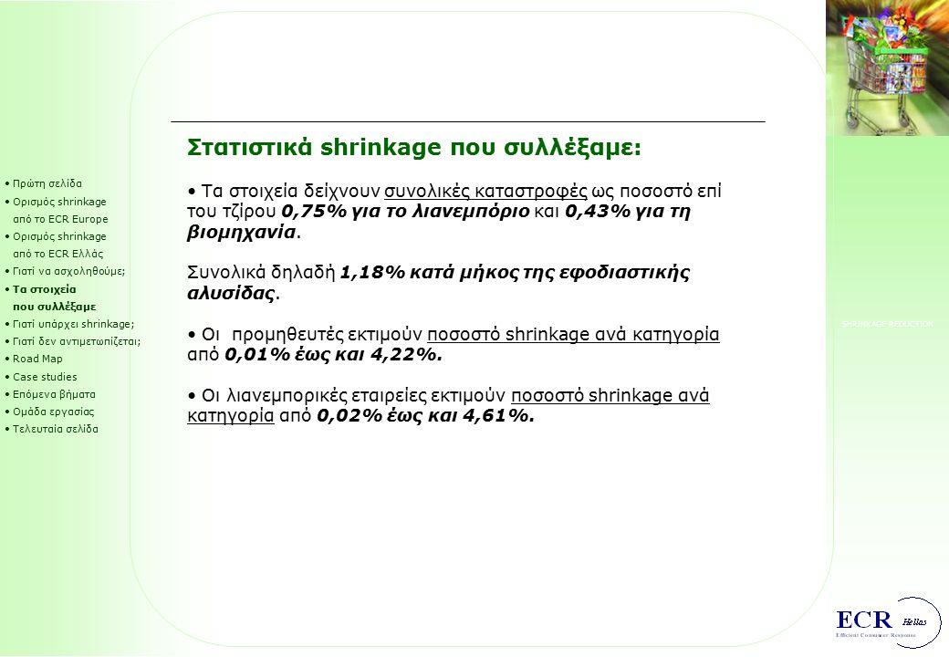SHRINKAGE REDUCTION Στατιστικά shrinkage που συλλέξαμε: Τα στοιχεία δείχνουν συνολικές καταστροφές ως ποσοστό επί του τζίρου 0,75% για το λιανεμπόριο