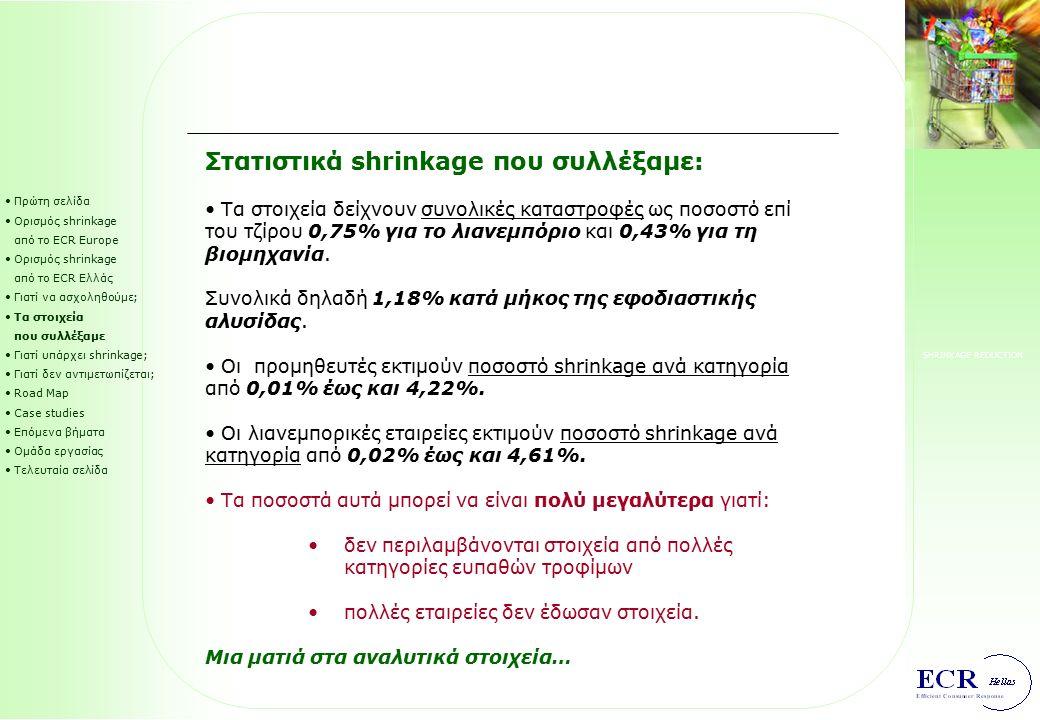 SHRINKAGE REDUCTION Στατιστικά shrinkage που συλλέξαμε: Τα στοιχεία δείχνουν συνολικές καταστροφές ως ποσοστό επί του τζίρου 0,75% για το λιανεμπόριο και 0,43% για τη βιομηχανία.
