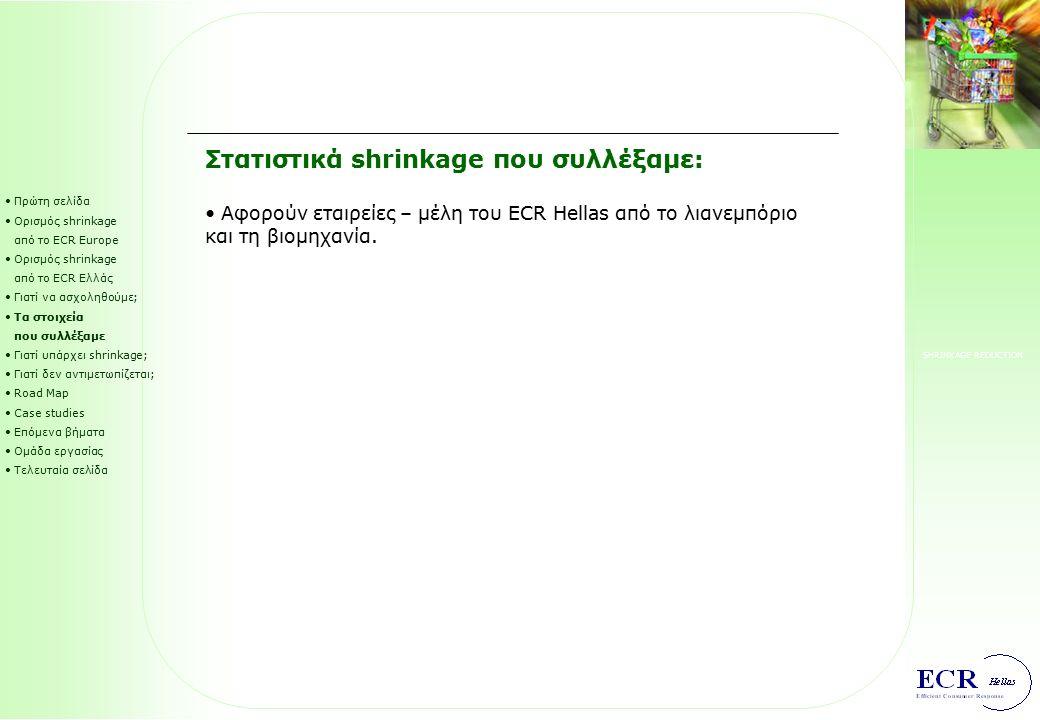 SHRINKAGE REDUCTION Πρώτη σελίδα Ορισμός shrinkage από το ECR Europe Ορισμός shrinkage από το ECR Ελλάς Γιατί να ασχοληθούμε; Τα στοιχεία που συλλέξαμε Γιατί υπάρχει shrinkage; Γιατί δεν αντιμετωπίζεται; Road Map Case studies Επόμενα βήματα Ομάδα εργασίας Τελευταία σελίδα Επόμενα βήματα Η ομάδα εργασίας πρoτείνει την καθιέρωση του Logistics ID, μίας market-wide πρότυπης «ταυτότητας Logistics» των διακινούμενων μεταξύ των εταιρειών κωδικών.