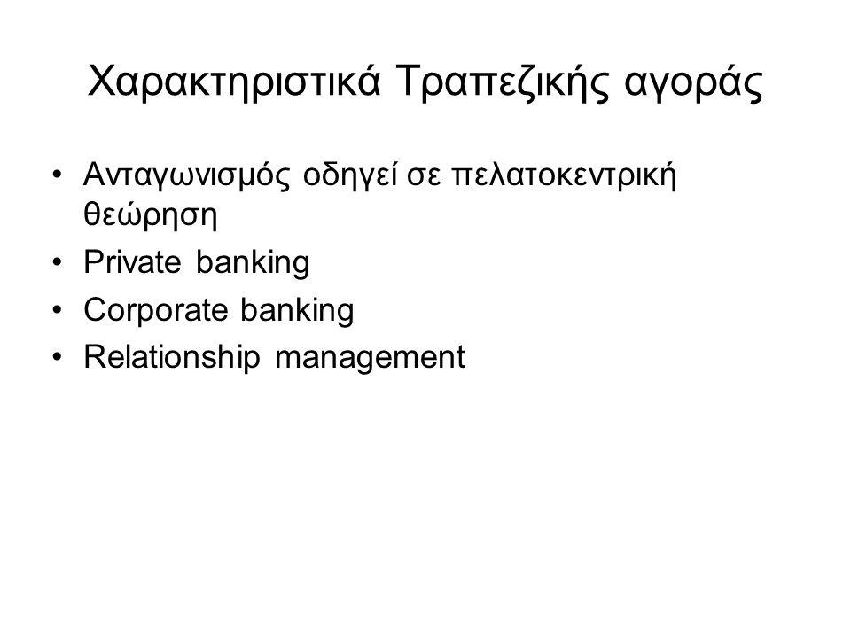 Χαρακτηριστικά Τραπεζικής αγοράς Ανταγωνισμός οδηγεί σε πελατοκεντρική θεώρηση Private banking Corporate banking Relationship management