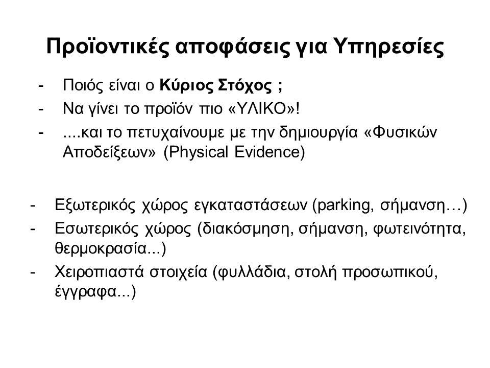 Προϊοντικές αποφάσεις για Υπηρεσίες -Εξωτερικός χώρος εγκαταστάσεων (parking, σήμανση…) -Εσωτερικός χώρος (διακόσμηση, σήμανση, φωτεινότητα, θερμοκρασία...) -Χειροπιαστά στοιχεία (φυλλάδια, στολή προσωπικού, έγγραφα...) -Ποιός είναι ο Κύριος Στόχος ; -Να γίνει το προϊόν πιο «ΥΛΙΚΟ».