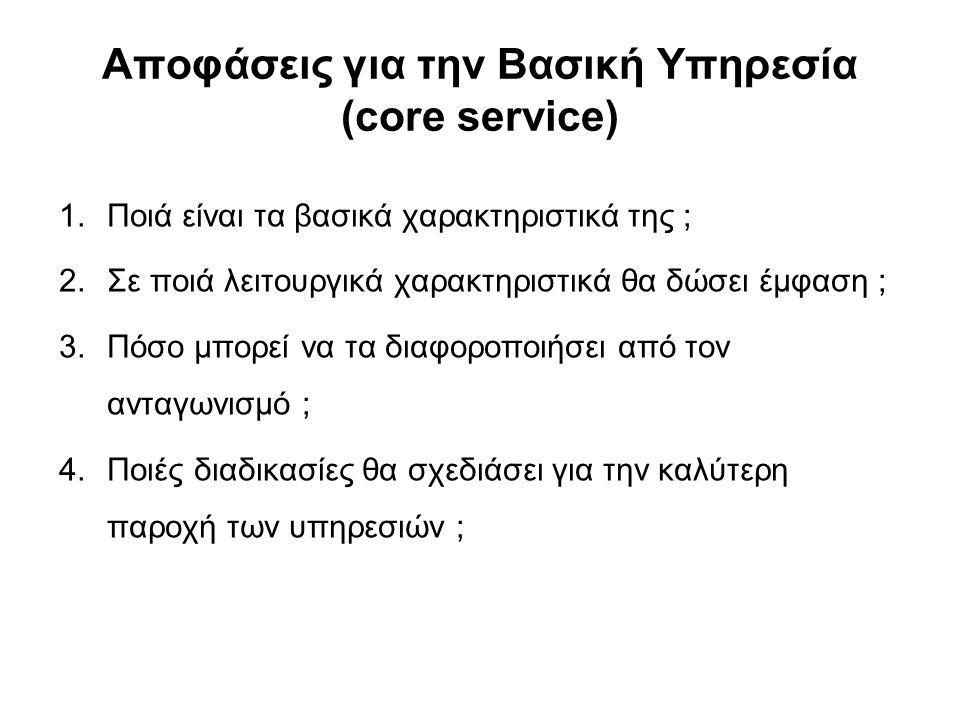 Αποφάσεις για την Βασική Υπηρεσία (core service) 1.Ποιά είναι τα βασικά χαρακτηριστικά της ; 2.Σε ποιά λειτουργικά χαρακτηριστικά θα δώσει έμφαση ; 3.Πόσο μπορεί να τα διαφοροποιήσει από τον ανταγωνισμό ; 4.Ποιές διαδικασίες θα σχεδιάσει για την καλύτερη παροχή των υπηρεσιών ;