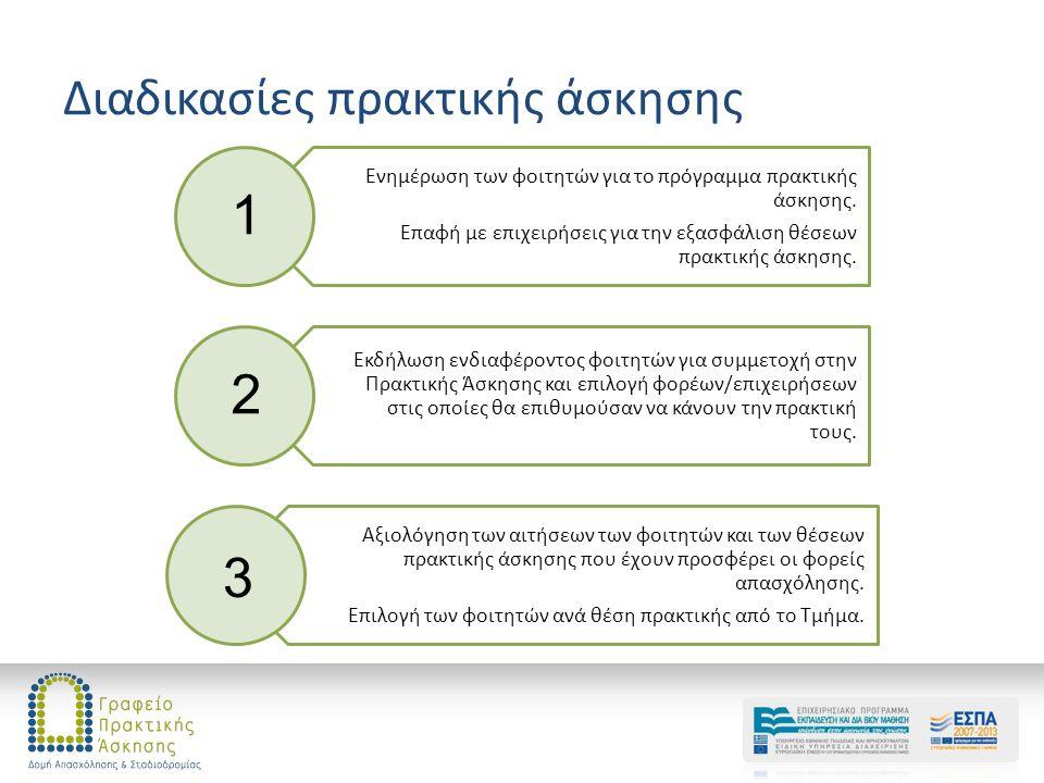Διαδικασίες πρακτικής άσκησης Ενημέρωση των φοιτητών για το πρόγραμμα πρακτικής άσκησης.