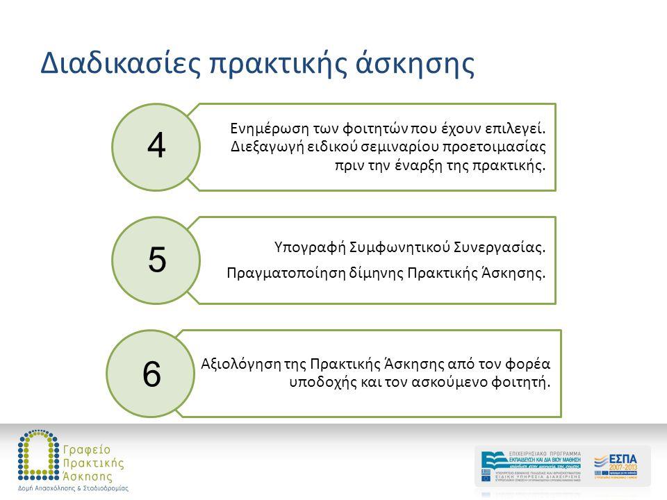 Διαδικασίες πρακτικής άσκησης Ενημέρωση των φοιτητών που έχουν επιλεγεί.