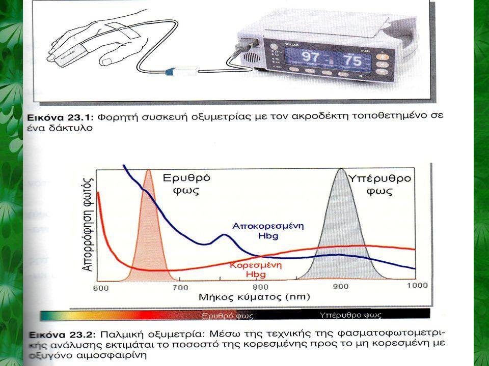 ΡΟΛΟΣ ΠΑΛΜΙΚΗΣ ΟΞΥΜΕΤΡΙΑΣ Πολύτιμη για την ανίχνευση υποξαιμίας (ποσότητα Ο 2 στο αρτηριακό αίμα).