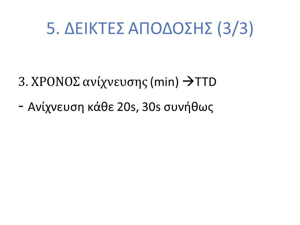 5. ΔΕΙΚΤΕΣ ΑΠΟΔΟΣΗΣ (3/3) 3. ΧΡΟΝΟΣ ανίχνευσης (min)  TTD - Ανίχνευση κάθε 20s, 30s συνήθως