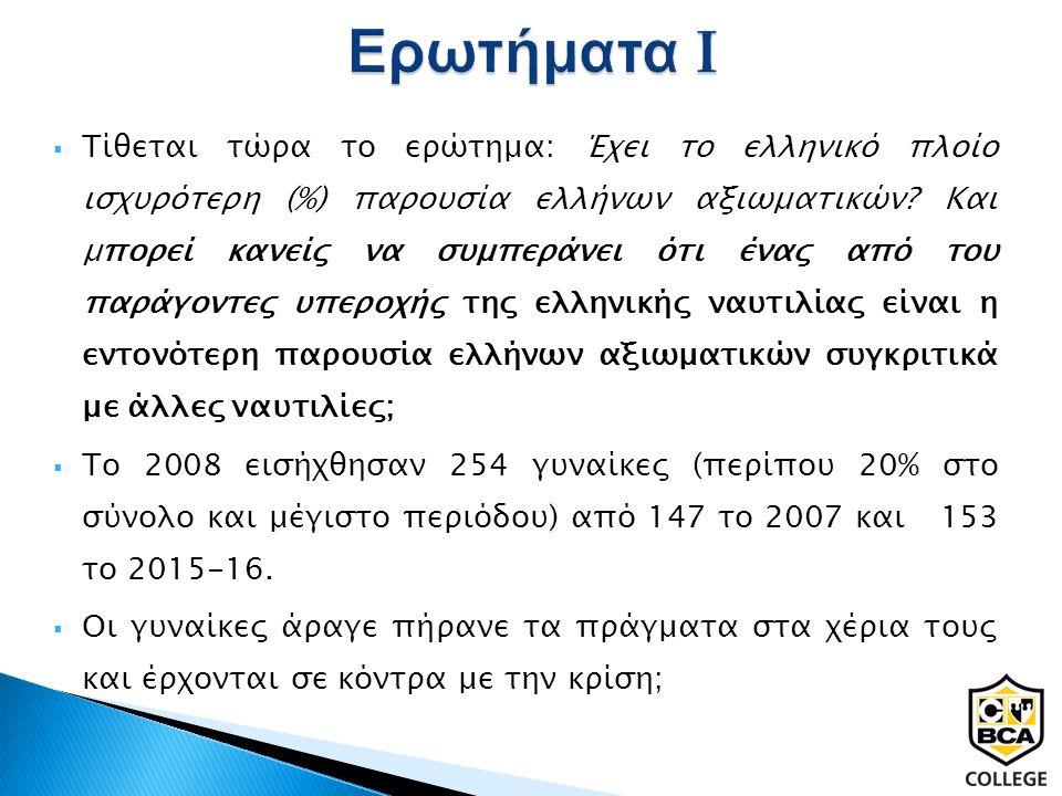  Τίθεται τώρα το ερώτημα: Έχει το ελληνικό πλοίο ισχυρότερη (%) παρουσία ελλήνων αξιωματικών.
