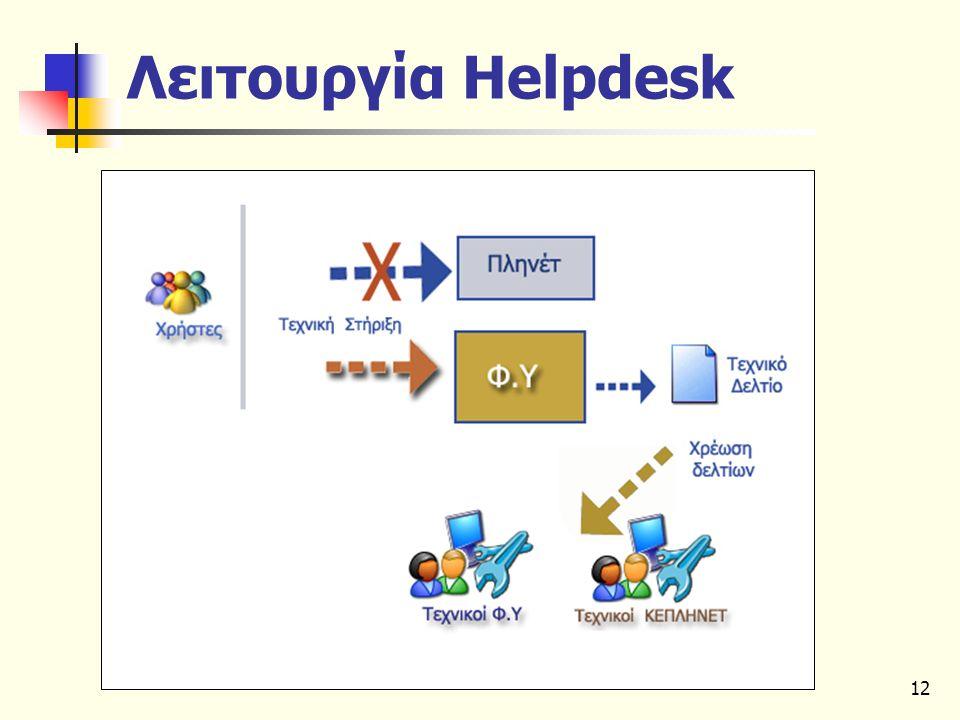 12 Λειτουργία Helpdesk