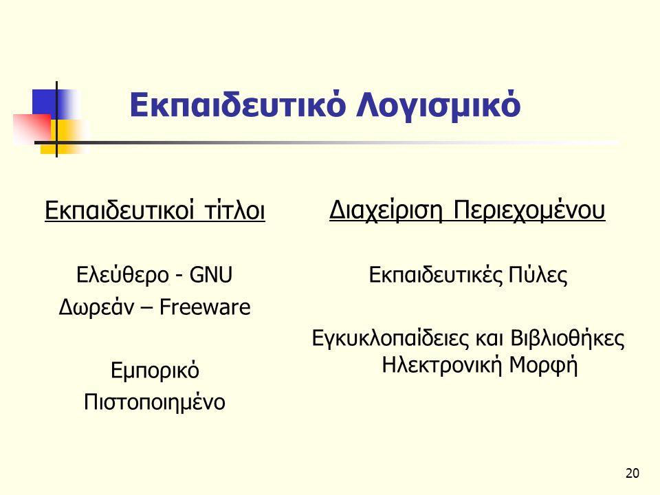 20 Εκπαιδευτικό Λογισμικό Διαχείριση Περιεχομένου Εκπαιδευτικές Πύλες Εγκυκλοπαίδειες και Βιβλιοθήκες Ηλεκτρονική Μορφή Εκπαιδευτικοί τίτλοι Ελεύθερο