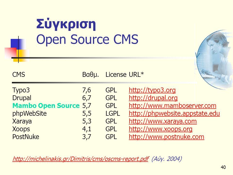 40 Σύγκριση Open Source CMS CMS Βαθμ.License URL* Typo3 7,6GPL http://typo3.orghttp://typo3.org Drupal 6,7GPL http://drupal.orghttp://drupal.org Mambo