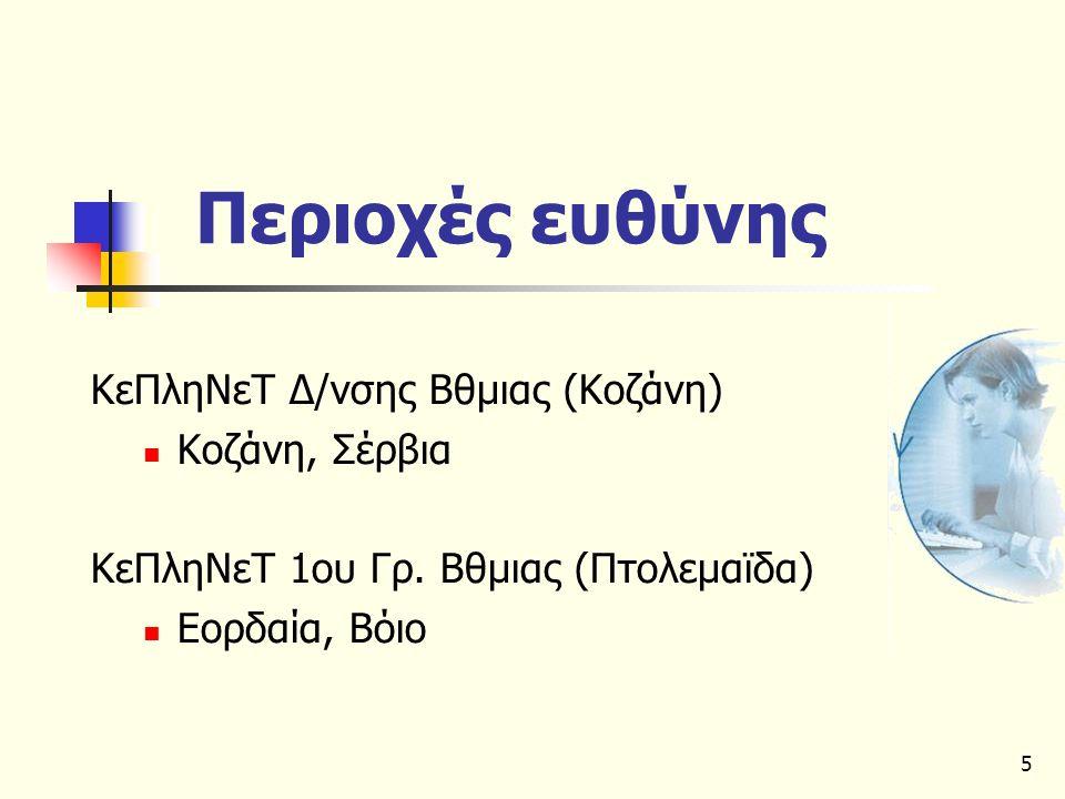 5 Περιοχές ευθύνης ΚεΠληΝεΤ Δ/νσης Βθμιας (Κοζάνη) Κοζάνη, Σέρβια ΚεΠληΝεΤ 1ου Γρ. Βθμιας (Πτολεμαϊδα) Εορδαία, Βόιο