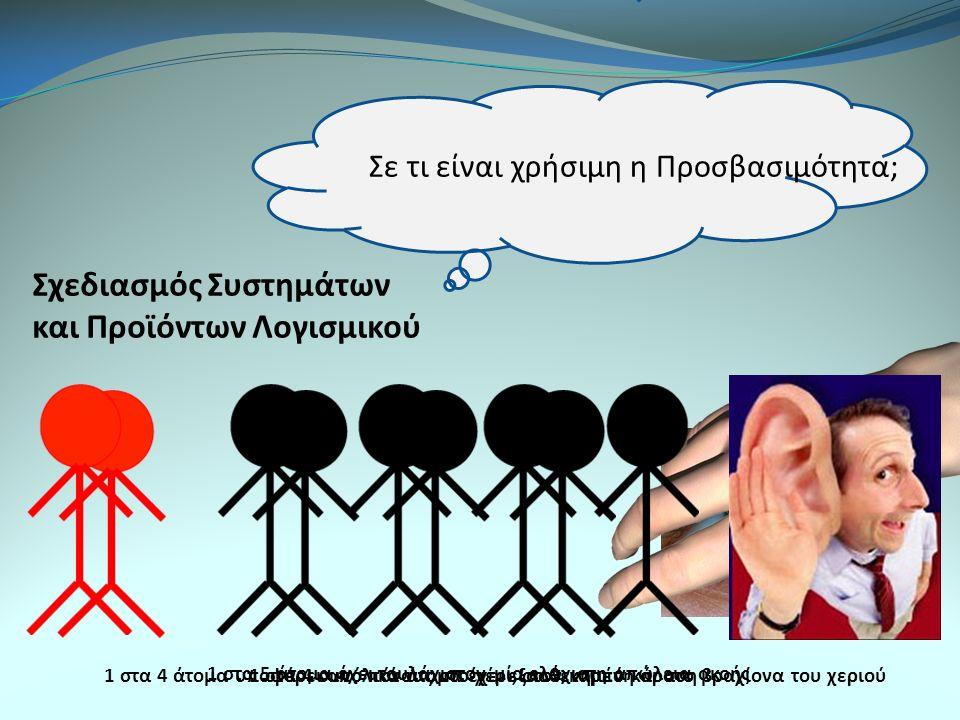 Σε τι είναι χρήσιμη η Προσβασιμότητα; Σχεδιασμός Συστημάτων και Προϊόντων Λογισμικού 1 στα 4 συνολικά άτομα έχει εξασθενημένη όραση1 στα 4 άτομα υποφέρει από πόνους στο χέρι, στον καρπό και στο βραχίονα του χεριού 1 στα 5 άτομα έχει τουλάχιστον μία ελάχιστη απώλεια ακοής