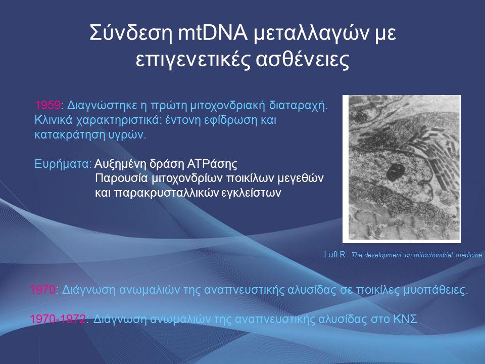 Σύνδεση mtDNA μεταλλαγών με επιγενετικές ασθένειες 1959: Διαγνώστηκε η πρώτη μιτοχονδριακή διαταραχή. Κλινικά χαρακτηριστικά: έντονη εφίδρωση και κατα