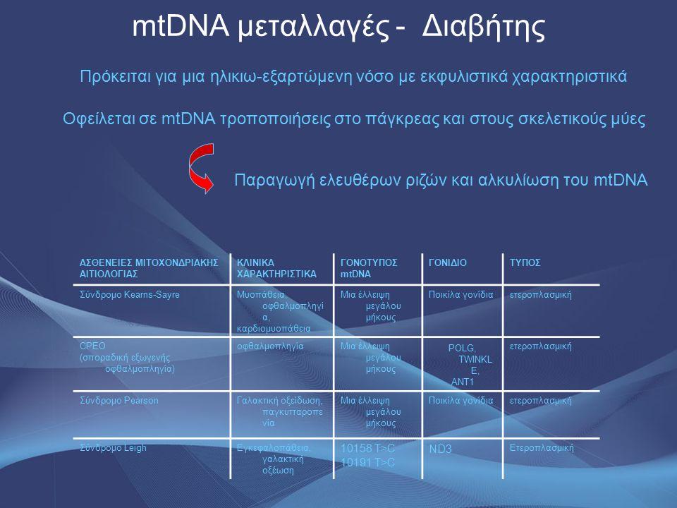 mtDNA μεταλλαγές - Διαβήτης Πρόκειται για μια ηλικιω-εξαρτώμενη νόσο με εκφυλιστικά χαρακτηριστικά Οφείλεται σε mtDNA τροποποιήσεις στο πάγκρεας και σ