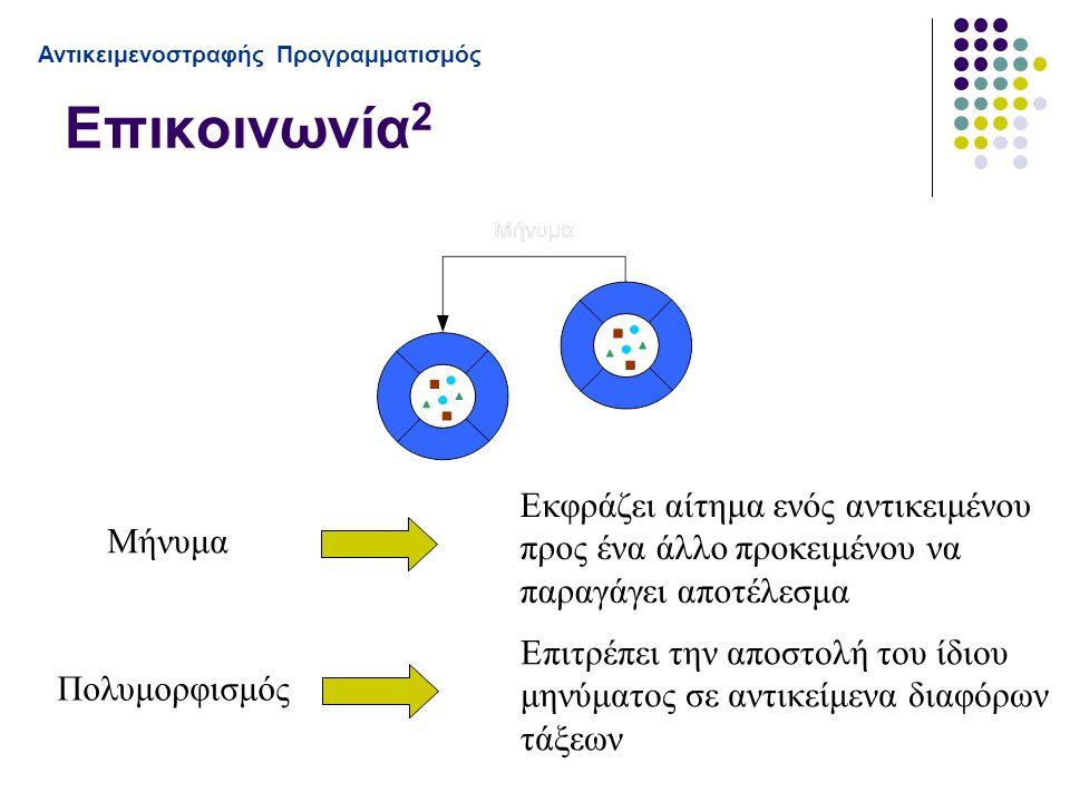 Επικοινωνία 2 Μήνυμα Εκφράζει αίτημα ενός αντικειμένου προς ένα άλλο προκειμένου να παραγάγει αποτέλεσμα Πολυμορφισμός Επιτρέπει την αποστολή του ίδιου μηνύματος σε αντικείμενα διαφόρων τάξεων Αντικειμενοστραφής Προγραμματισμός