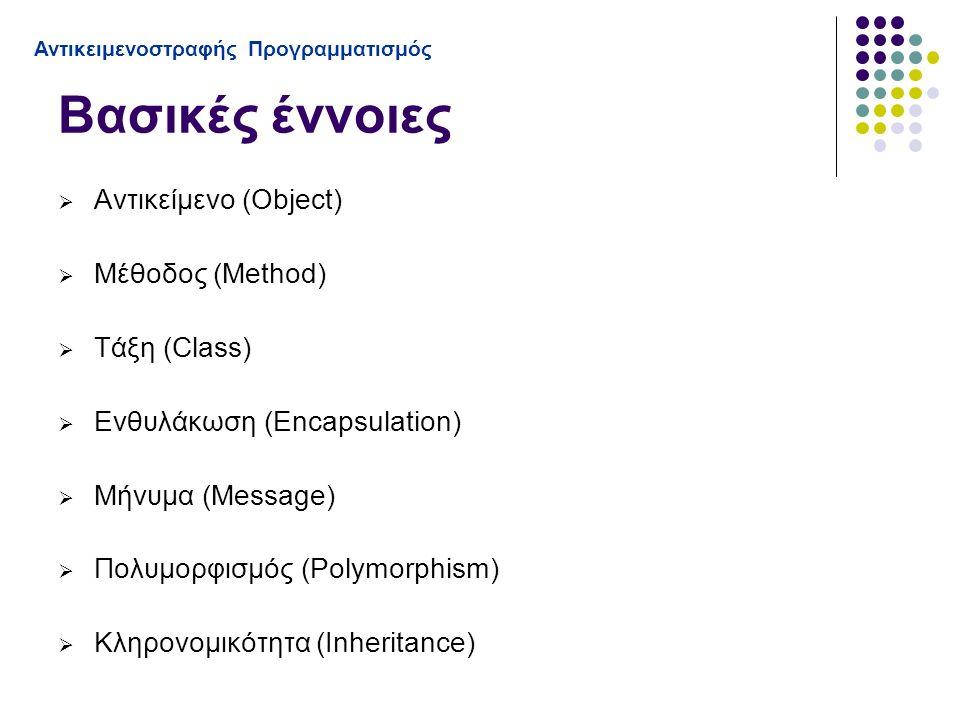 Βασικές έννοιες  Αντικείμενο (Object)  Μέθοδος (Method)  Τάξη (Class)  Ενθυλάκωση (Encapsulation)  Μήνυμα (Message)  Πολυμορφισμός (Polymorphism)  Κληρονομικότητα (Inheritance) Αντικειμενοστραφής Προγραμματισμός