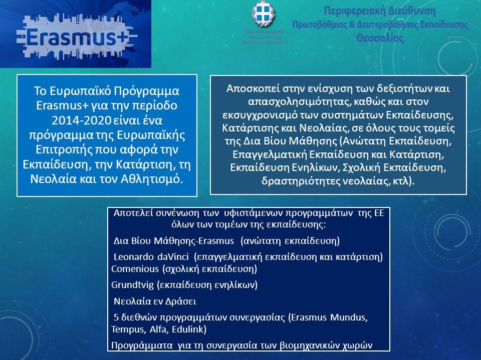 Η ΔΟΜΗ ΤΟΥ ΠΡΟΓΡΑΜΜΑΤΟΣ ERASMUS ΚΑ1: Μαθησιακή Κινητικότητα Ατόμων Learning Mobility of Individuals ΚΑ2: Συνεργασία για την Καινοτομία και την Ανταλλαγή Καλών Πρακτικών- Στρατηγικές Συμπράξεις Cooperation for Innovation and Exchange of Good Practices-Strategic Partnerships KA3/Eνίσχυση σε θέματα Μεταρρύθμι- σης Πολιτικής Support for Policy Reform