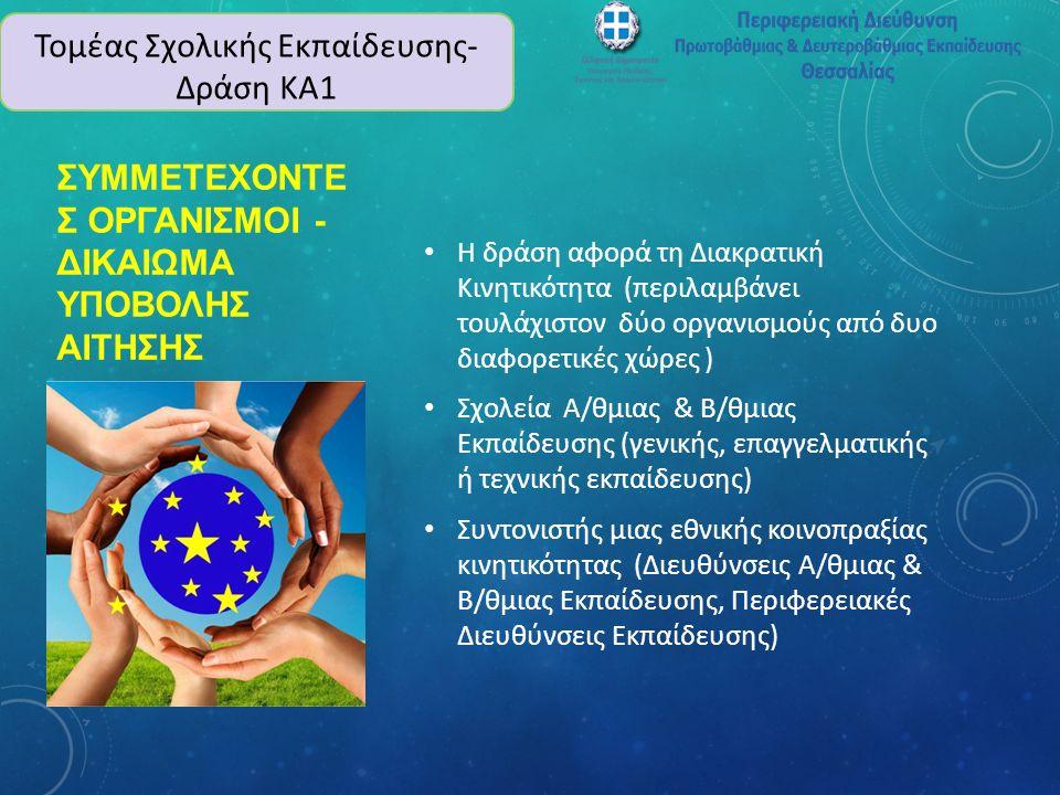 Η δράση αφορά τη Διακρατική Κινητικότητα (περιλαμβάνει τουλάχιστον δύο οργανισμούς από δυο διαφορετικές χώρες ) Σχολεία Α/θμιας & Β/θμιας Εκπαίδευσης (γενικής, επαγγελματικής ή τεχνικής εκπαίδευσης) Συντονιστής μιας εθνικής κοινοπραξίας κινητικότητας (Διευθύνσεις Α/θμιας & Β/θμιας Εκπαίδευσης, Περιφερειακές Διευθύνσεις Εκπαίδευσης) Τομέας Σχολικής Εκπαίδευσης- Δράση ΚΑ1 ΣΥΜΜΕΤΕΧΟΝΤΕ Σ ΟΡΓΑΝΙΣΜΟΙ - ΔΙΚΑΙΩΜΑ ΥΠΟΒΟΛΗΣ ΑΙΤΗΣΗΣ
