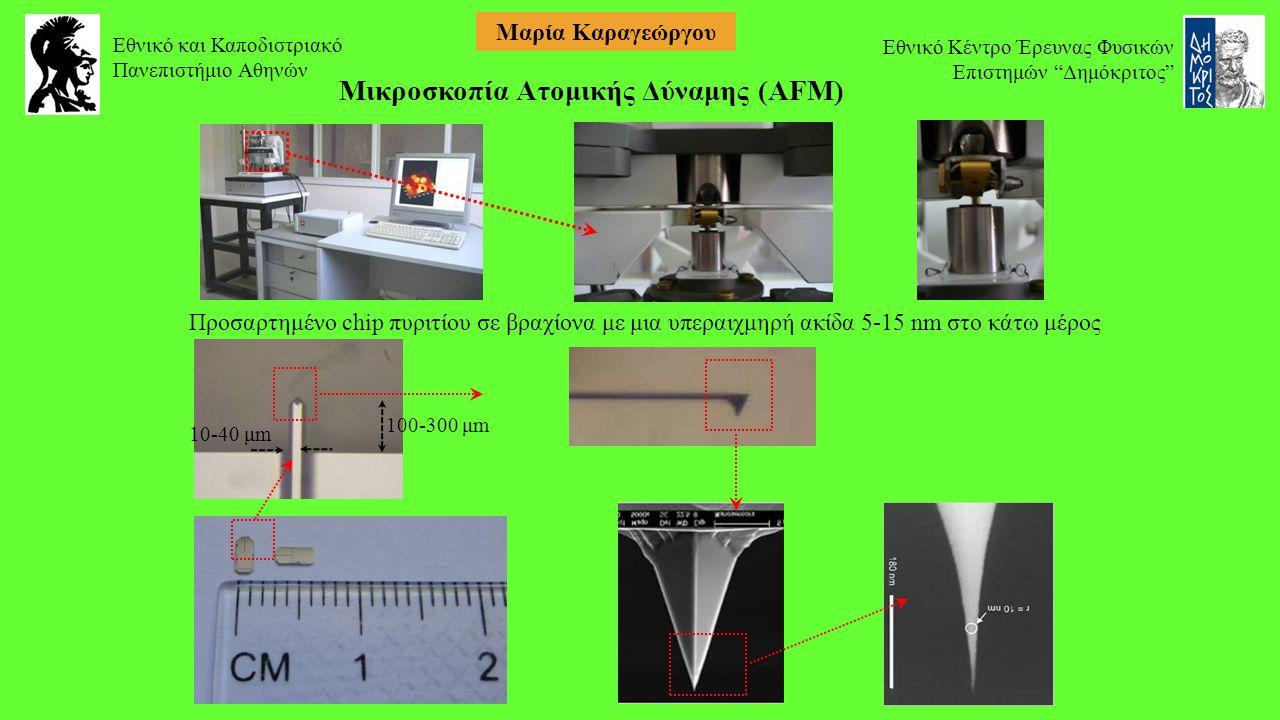 100-300 μm 10-40 μm Προσαρτημένο chip πυριτίου σε βραχίονα με μια υπεραιχμηρή ακίδα 5-15 nm στο κάτω μέρος Μικροσκοπία Ατομικής Δύναμης (AFM) Εθνικό και Καποδιστριακό Πανεπιστήμιο Αθηνών Εθνικό Κέντρο Έρευνας Φυσικών Επιστημών Δημόκριτος Μαρία Καραγεώργου