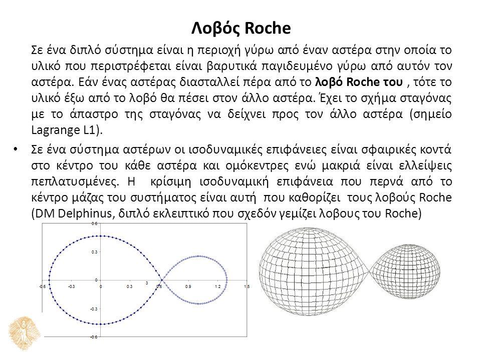 Λοβός Roche Σε ένα διπλό σύστημα είναι η περιοχή γύρω από έναν αστέρα στην οποία το υλικό που περιστρέφεται είναι βαρυτικά παγιδευμένο γύρω από αυτόν τον αστέρα.
