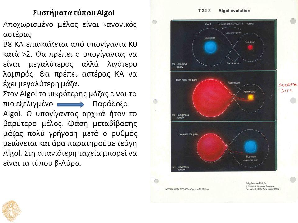 Αποχωρισμένο μέλος είναι κανονικός αστέρας B8 KA επισκιάζεται από υπογίγαντα Κ0 κατά >2.