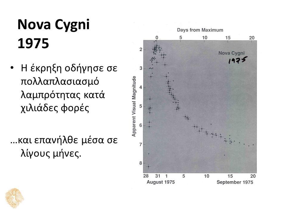 Nova Cygni 1975 Η έκρηξη οδήγησε σε πολλαπλασιασμό λαμπρότητας κατά χιλιάδες φορές …και επανήλθε μέσα σε λίγους μήνες.