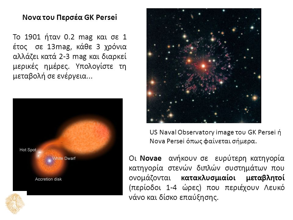 US Naval Observatory image του GK Persei ή Nova Persei όπως φαίνεται σήμερα.