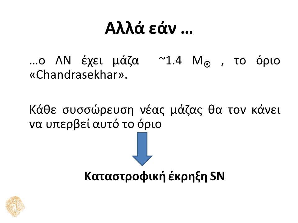 Αλλά εάν … …ο ΛΝ έχει μάζα ~1.4 Μ , το όριο «Chandrasekhar».