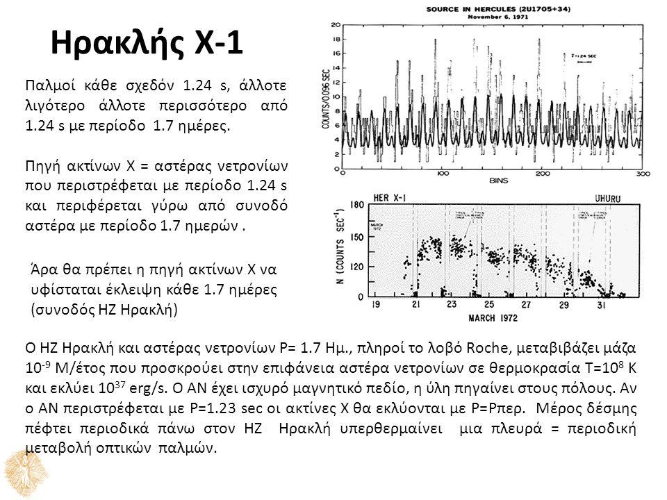 Ηρακλής Χ-1 Παλμοί κάθε σχεδόν 1.24 s, άλλοτε λιγότερο άλλοτε περισσότερο από 1.24 s με περίοδο 1.7 ημέρες.