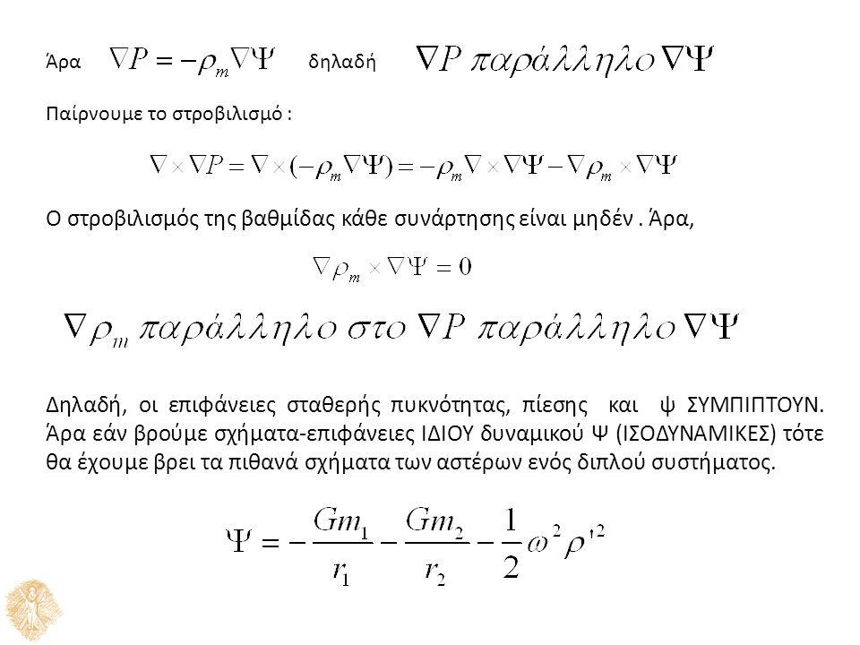Άρα δηλαδή Παίρνουμε το στροβιλισμό : Ο στροβιλισμός της βαθμίδας κάθε συνάρτησης είναι μηδέν.