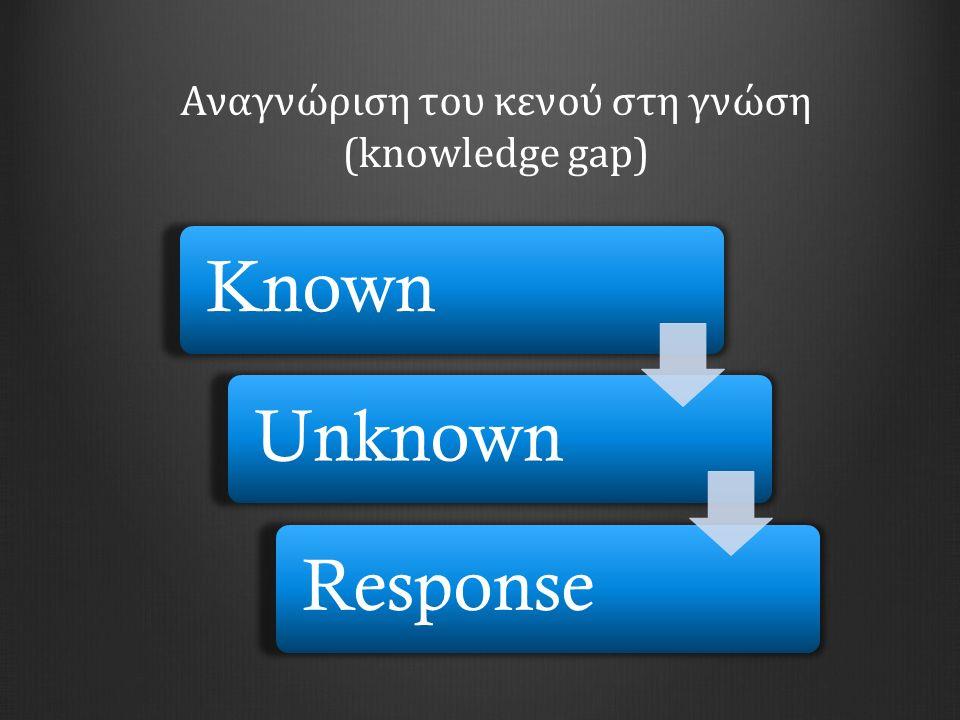 Αναγνώριση του κενού στη γνώση (knowledge gap) KnownUnknownResponse