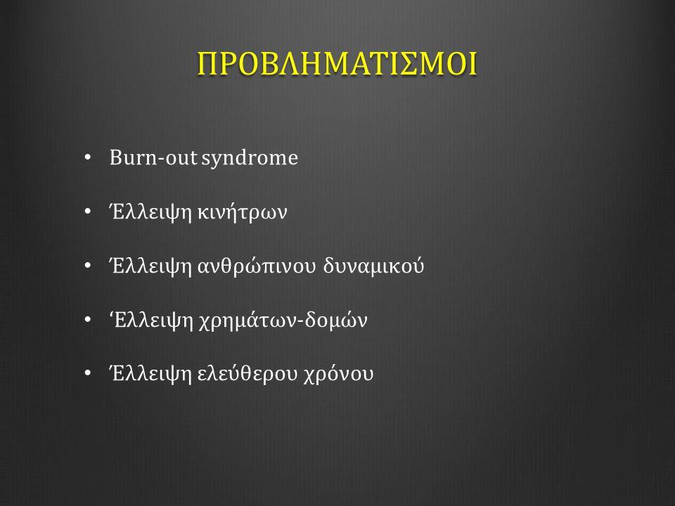 ΠΡΟΒΛΗΜΑΤΙΣΜΟΙ Burn-out syndrome Έλλειψη κινήτρων Έλλειψη ανθρώπινου δυναμικού 'Ελλειψη χρημάτων-δομών Έλλειψη ελεύθερου χρόνου