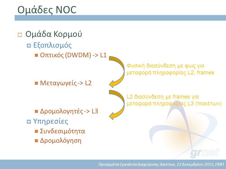 Ομάδες NOC  Ομάδα Κορμού  Εξοπλισμός Οπτικός (DWDM) -> L1 Μεταγωγείς -> L2 Δρομολογητές -> L3  Υπηρεσίες Συνδεσιμότητα Δρομολόγηση Προηγμένα Εργαλεία Διαχείρισης Δικτύων, 22 Δεκεμβρίου 2015, ΕΜΠ Φυσική διασύνδεση με φως για μεταφορά πληροφορίας L2, frames L2 διασύνδεση με frames για μεταφορά πληροφορίας L3 (πακέτων)