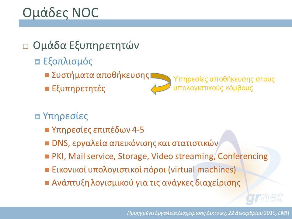 Ομάδες NOC  Ομάδα Εξυπηρετητών  Εξοπλισμός Συστήματα αποθήκευσης Εξυπηρετητές  Υπηρεσίες Υπηρεσίες επιπέδων 4-5 DNS, εργαλεία απεικόνισης και στατιστικών PKI, Mail service, Storage, Video streaming, Conferencing Εικονικοί υπολογιστικοί πόροι (virtual machines) Ανάπτυξη λογισμικού για τις ανάγκες διαχείρισης Προηγμένα Εργαλεία Διαχείρισης Δικτύων, 22 Δεκεμβρίου 2015, ΕΜΠ Υπηρεσίες αποθήκευσης στους υπολογιστικούς κόμβους
