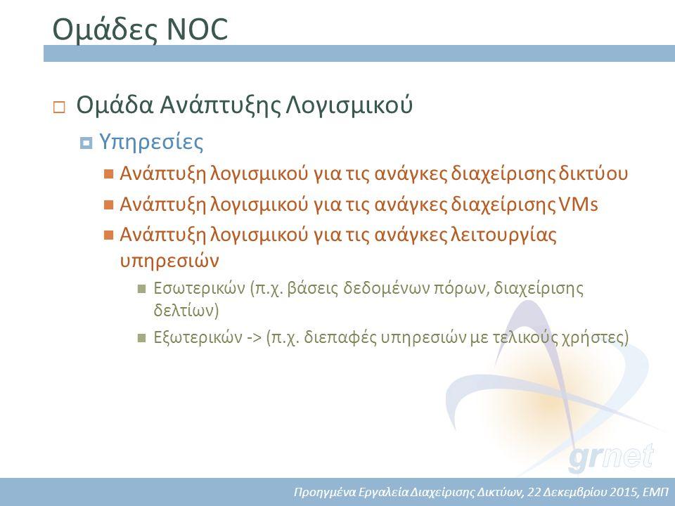 Ομάδες NOC  Ομάδα Ανάπτυξης Λογισμικού  Υπηρεσίες Ανάπτυξη λογισμικού για τις ανάγκες διαχείρισης δικτύου Ανάπτυξη λογισμικού για τις ανάγκες διαχείρισης VMs Ανάπτυξη λογισμικού για τις ανάγκες λειτουργίας υπηρεσιών Εσωτερικών (π.χ.