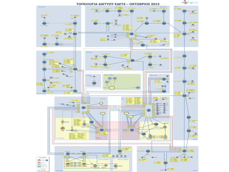 Προηγμένα Εργαλεία Διαχείρισης Δικτύων, 22 Δεκεμβρίου 2015, ΕΜΠ