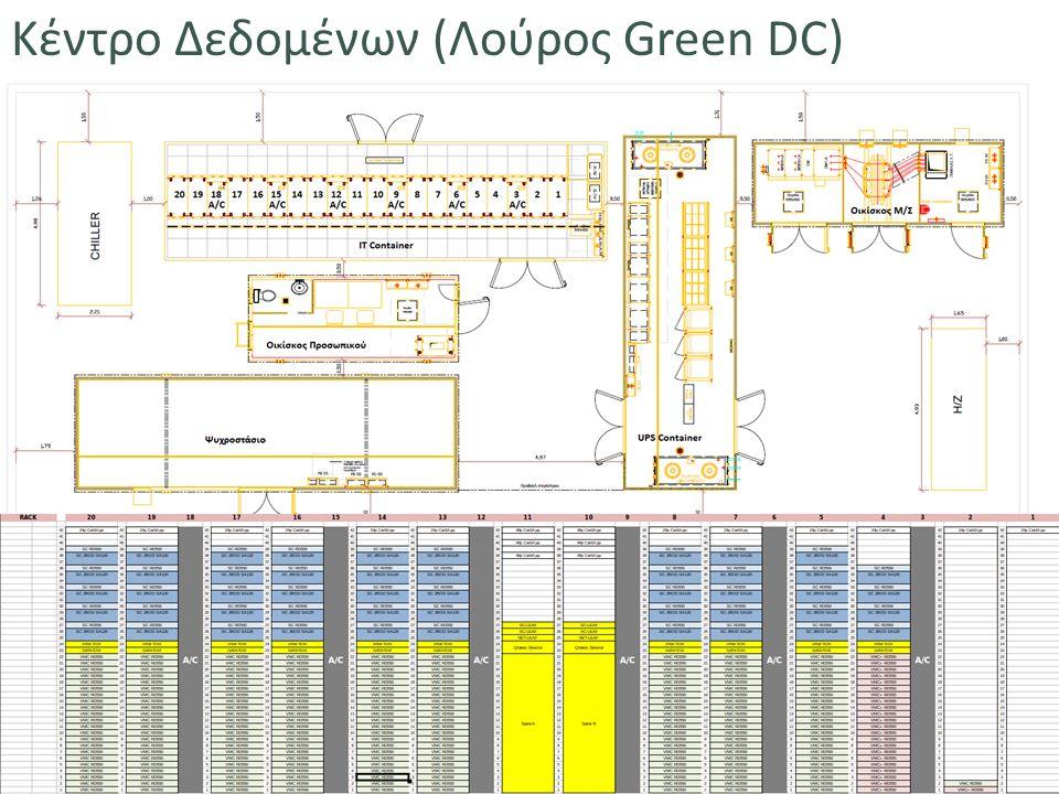 Κέντρο Δεδομένων (Λούρος Green DC)