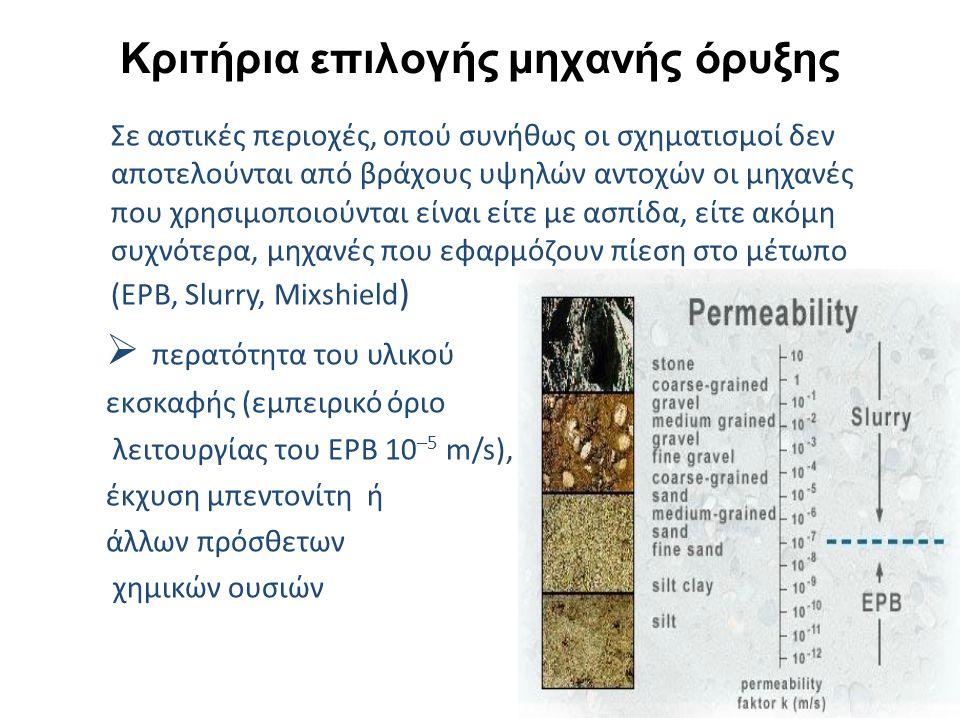 Κριτήρια επιλογής μηχανής όρυξης  κοκκομετρική καμπύλη κατανομής του γεωυλικού Τα TBM-EPB καθώς είναι κατάλληλα σε μαλακά συνεκτικά εδάφη κάτω από τον υδροφόρο ορίζοντα, αργιλώδη–ιλυώδη και τα ιλυώδη–αμμώδη εδάφη με πολφώδη έως αραιή σύσταση είναι απόλυτα κατάλληλα για χρήση μηχανής EPB