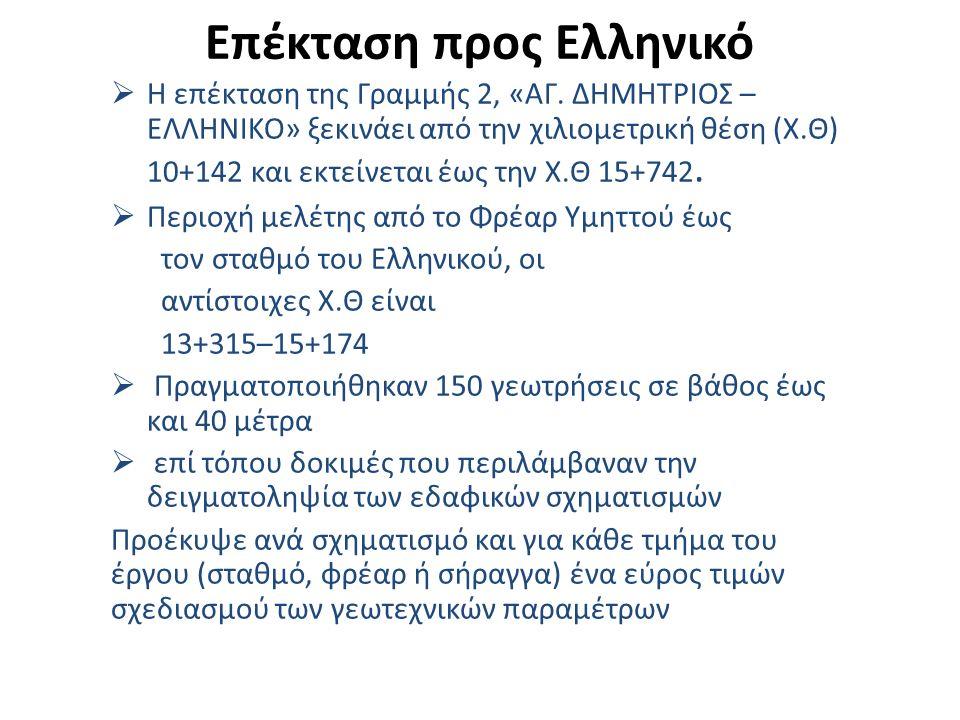 Επέκταση προς Ελληνικό