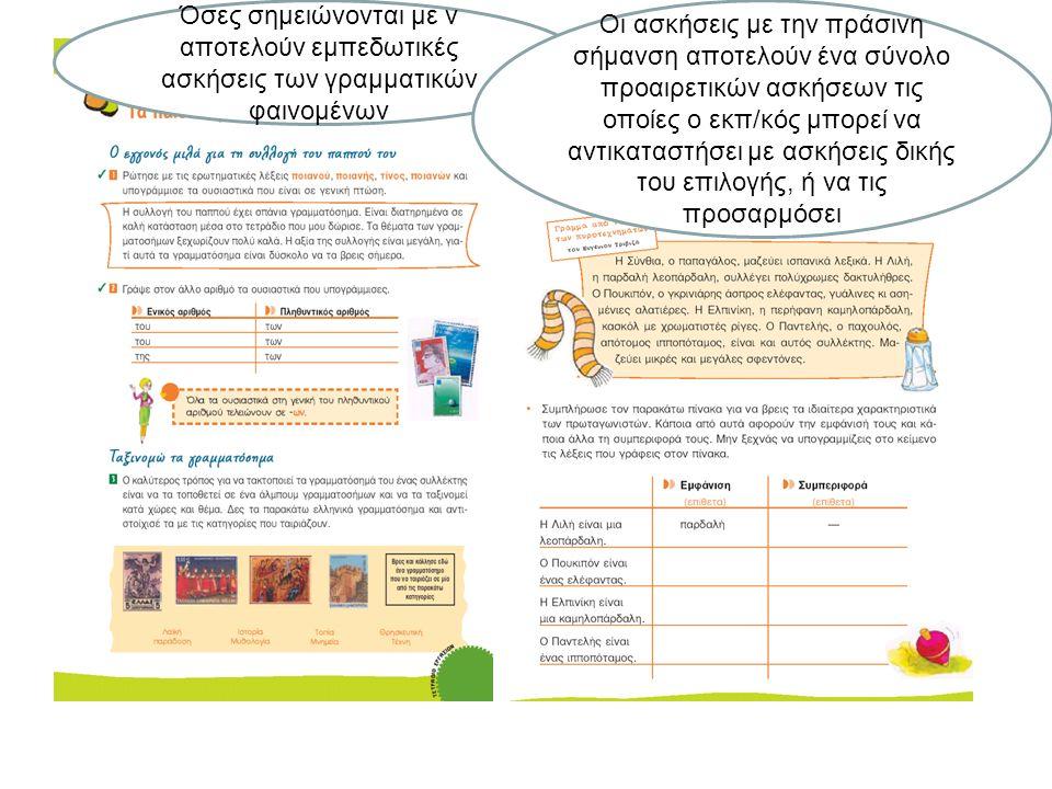 Όσες σημειώνονται με ν αποτελούν εμπεδωτικές ασκήσεις των γραμματικών φαινομένων Οι ασκήσεις με την πράσινη σήμανση αποτελούν ένα σύνολο προαιρετικών ασκήσεων τις οποίες ο εκπ/κός μπορεί να αντικαταστήσει με ασκήσεις δικής του επιλογής, ή να τις προσαρμόσει