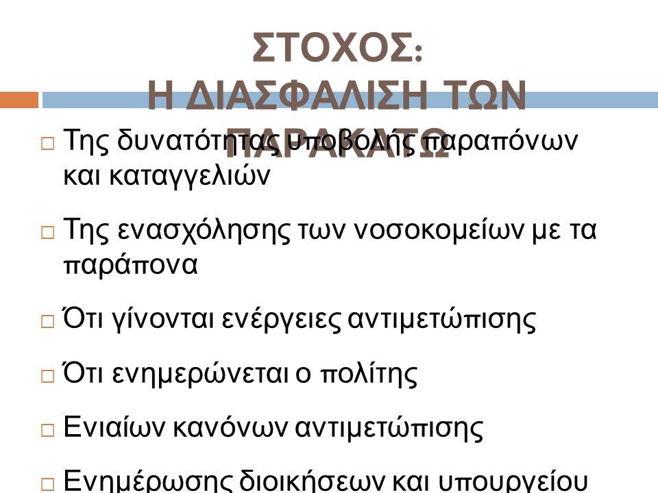 ΔΥΟ ΜΕΘΟΔΟΛΟΓΙΚΑ ΕΡΓΑΛΕΙΑ 1.Έντυ π ο υ π οβολής π αρα π όνων και καταγγελιών 2.